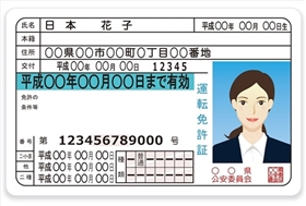 クレジットカード現金化の必要書類は身分証明書だけ?